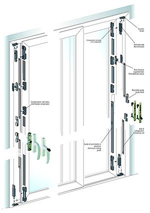 Medal maniglie e accessori per porte e finestre maniglie maniglie pvd carrelli per infissi - Finestra vasistas meccanismo ...
